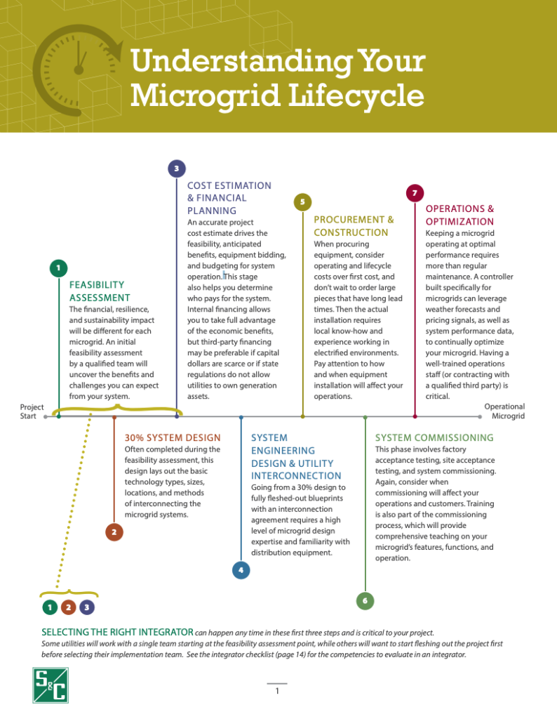Understanding Your Microgrid Lifecycle